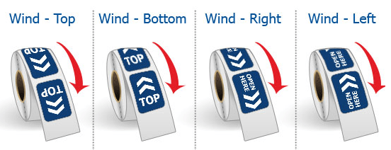 Roll label - wind direction
